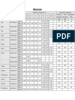 ASTM -Materials-STD-MD-13.10.14.pdf
