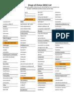 drug of choice list.pdf