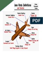 Aircraft Parts and Functions