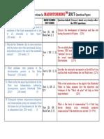 GS Paper 1 - Reflect
