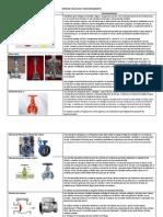 Tipos de Válvulas y Funcionamiento