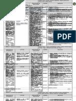 Planificacion Anual Matematica 2basico 2014