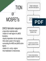 CMOS_Fabrication_Tutorial.pdf