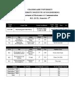 Coursework Details EMFT