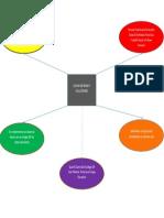 lluvia de ideas y soluciones (proyecto)