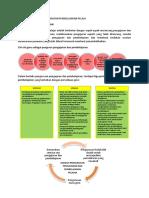 TOPIK 3 kajian pengurusan pembelajaran