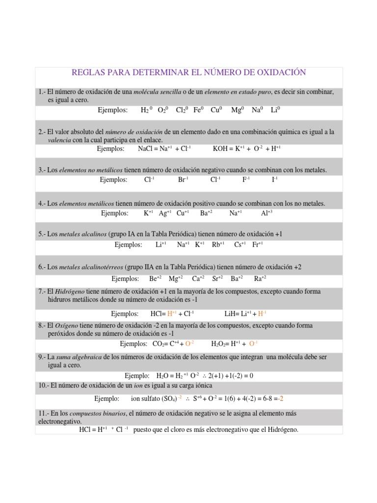 Tabla periodica moderna prezi fresh best periodic table app download apuntes nomenclatura quimica urtaz Gallery