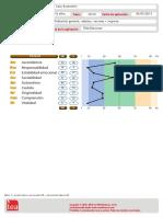 Perfil PPG-IPG.pdf