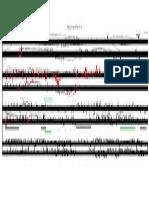 Music Analysis - Prelude in B Flat Minor, BWV 867 (WTC I 22)