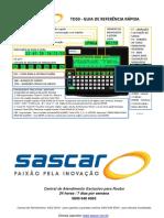 Sascar - Teclado