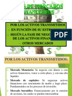 1. Tipos de Mercados Financieros