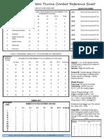 EPT Combat Reference Sheet v1