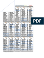 2010 IDP Fantasy Football Mock Draft Results - Round by Round in Tackle Heavy League