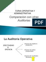 Diferencia Auditoria Financiera y Operativa