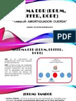 Exposicion ...Sistema Dbr (Drum, Buffer, Rope
