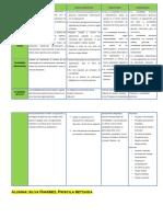 Diferencias Entre La Contabilidad Gerencial de Las Demás Contabilidades_ SILVA RAMIREZ, PRISCILA B.