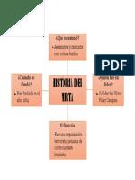 Historia Del MRTA