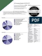 Factsheet TEET