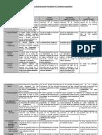 Rúbrica de Evaluación Portafolio 2 Informe Comunicación Escrita PLC010 (1)