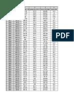 Datos para EOF.ff-l