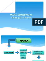 mapaconceptualdemarcayempaque-140704141548-phpapp01