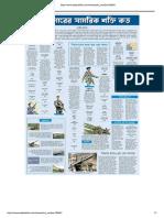 military power of myanmar
