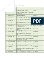 Danh sách Ban Chấp hành VINPA nhiệm kỳ I.docx