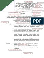 FORM SK TERBARU (1).docx