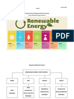 HW-2-Classifications of Renewable Energy and Sources