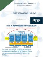 Ciclo de Politicas Publicas e.p Economia Unh 2017.