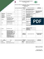 2.3.4.1,2,3 Pola Ketenagaan, Pemetaan Kompetensi, Rencana Pengembangan Kompetensi