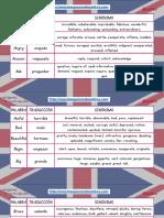Sinónimos de Las 100 Palabras Más Usadas en Inglés PDF