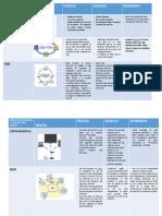 250334305-Cuadro-comparativo-de-redes-ethernet.pdf