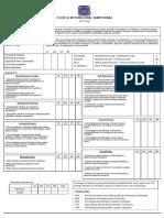 formato skills report card