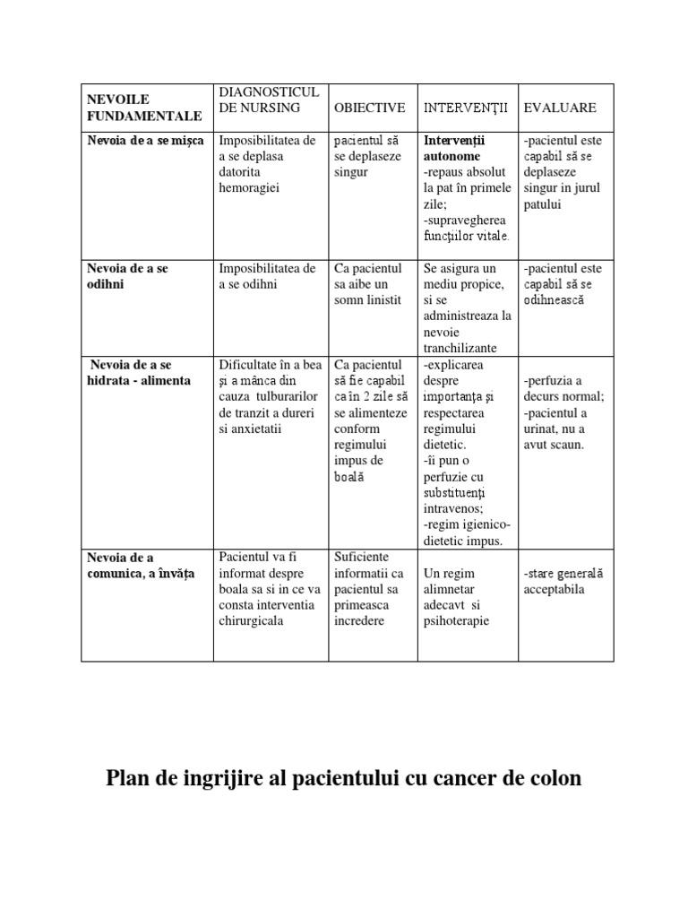 cancerul hepatic plan de ingrijire