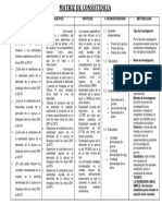 Matriz de Consistencia - Trabajo de Investigacion