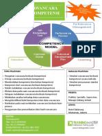 Training - Pelatihan - Wawancara Berbasis Kompetensi - Competency Based Interview