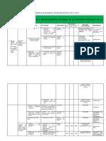 Agenda Ambiental Regional de Huancavelica 2012
