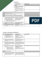 Audit Interne Checklist Norme ISO 9001v2015