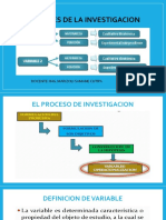 Variables de La Investigacion