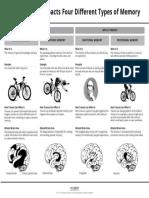 NICABM-InfoG-memory-systems-print+friendly