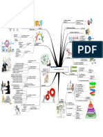 Mapa Mental de La Norma ISO 9001 2015