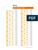 fw fraction decimal chart  1