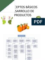 1. Conceptos Básicos Desarrollo de Productos