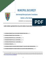 Lista Imobilelor Expertizate-PMB 2017