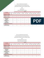 Jadual Pelaksanaan Prokhas 1 2016