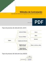 metodos de contratacion.ppt