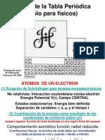 atomos Hidrogenoides
