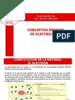 1 Conceptos Electricos Basicos