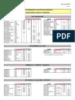 CRIQUETOT - Primaires - 2010-11